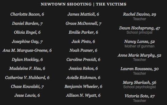 Newtown Shooting Victims
