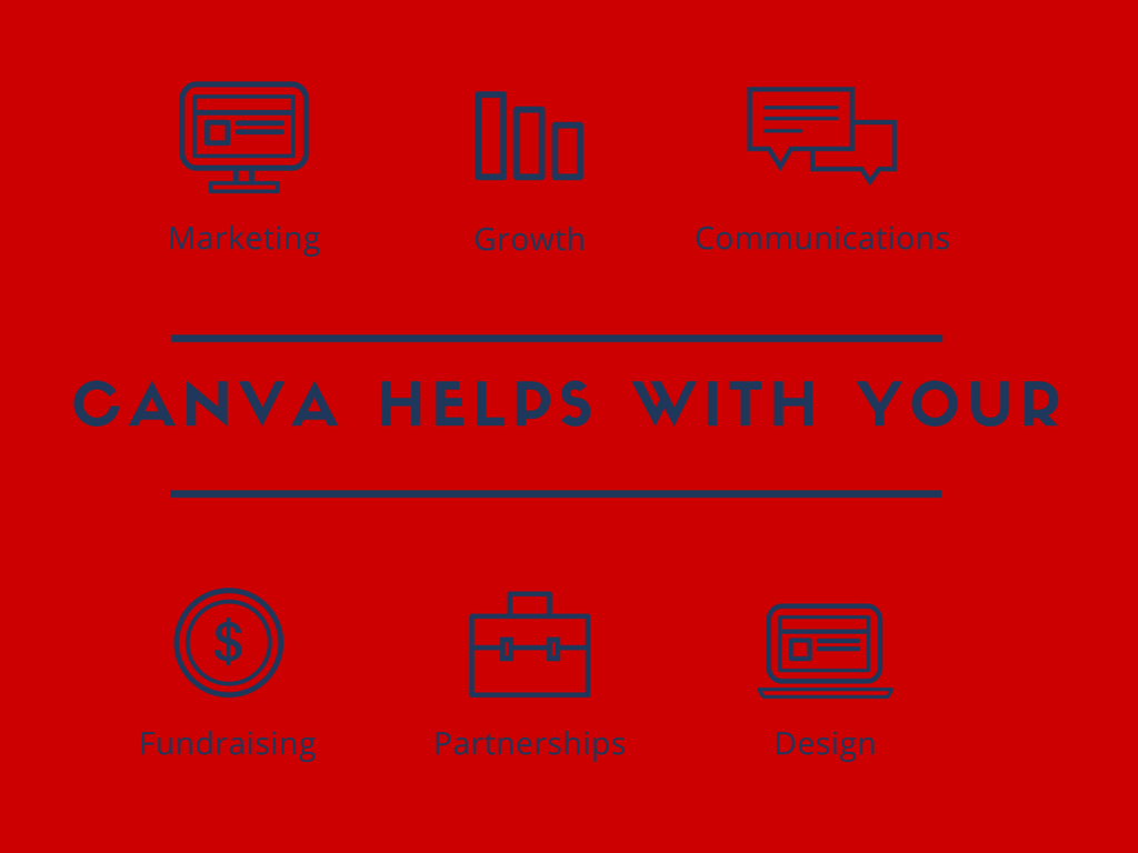 CANVA HELPS WITH YOUR