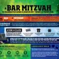 Bar-Mitzvah-infographic