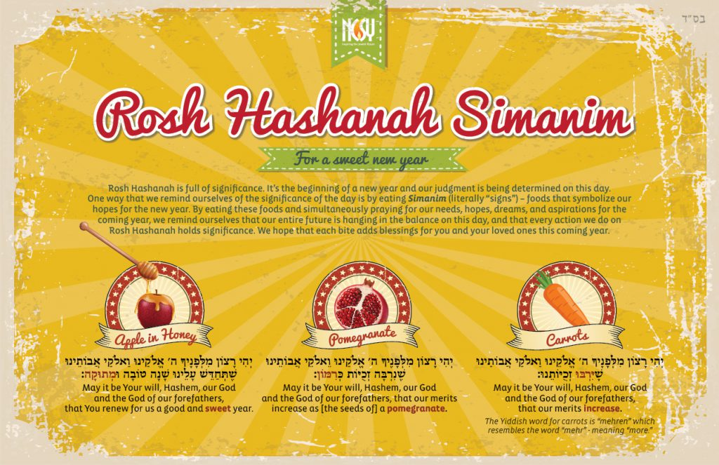 photo about Printable Tashlich Prayer identify Absolutely free: Rosh Hashana Simanim Playing cards OLAMI Supplies